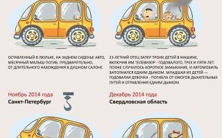 Можно ли оставлять детей одних в машине? ответ — нет, если им нет 7 лет. что говорит закон, какой штраф и последствия грозят