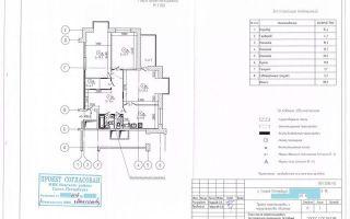 Увеличение коридора за счет жилой комнаты — что можно делать и что нет, согласование, документы, акт работ