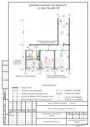 Нужно ли разрешение на снос стены между комнатами - несущие и не несущие стены, согласование, документы