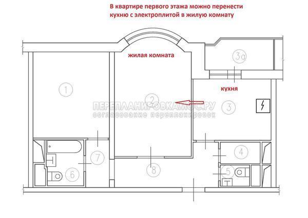 Перепланировка на первом этаже -  что можно, законы