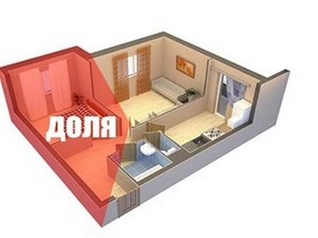 Выкуп доли квартиры при разводе и завышение цены